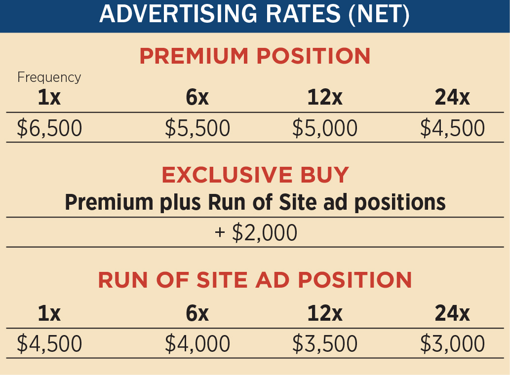Ad pricing